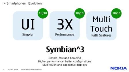 Nokia N87: Symbian 3, multi touch ir 12MPx HD kamera