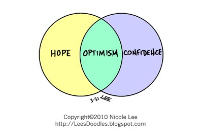 2010_03_31_hope_confidence_optimism