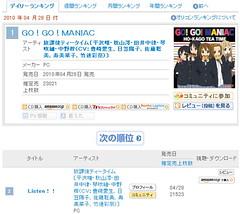 100429(2) - TVA 「K-ON!!輕音部」專屬樂團『下課後TEA TIME』的兩張單曲CD,一同空降ORICON銷售首日冠亞軍!