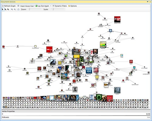 2010 - May - 4 - NodeXL - twitter  bp