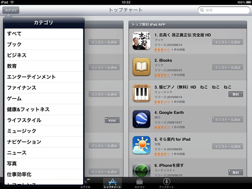 Category ranking for iPad
