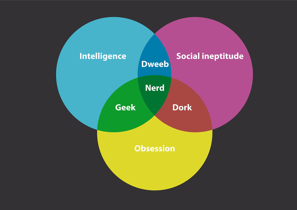 The Worlds Best Photos Of Nerd And Venn Flickr Hive Mind