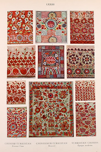 020-Turquestan principios del siglo XX-Ornament two thousand decorative motifs…1924-Helmuth Theodor Bossert
