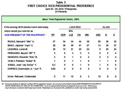 table3_PVP_PESapril2010