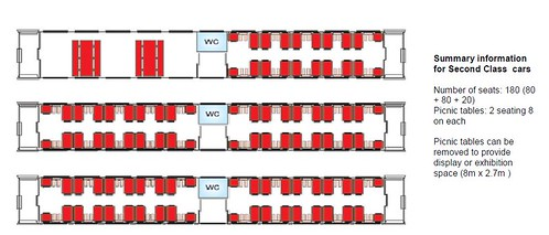 Swiss Classic Train - Plans, 2nd Class Carriages