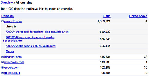 links-to-your-site-all-domains
