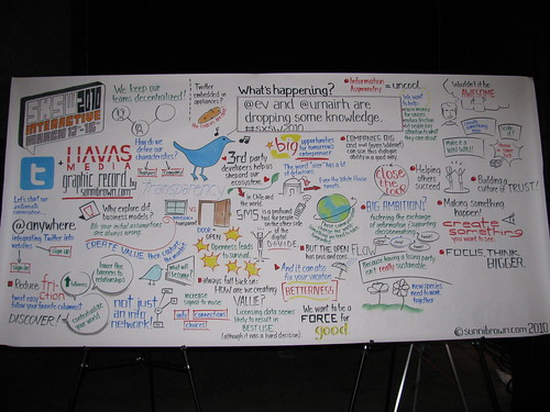 Ev Williams SXSW Keynote, In Pictures