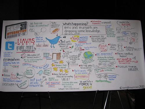 Ev Williams SXSW Keynote, In Pictures