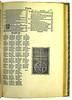 Final Page of 'Super Quarto Libro Sententiarum'