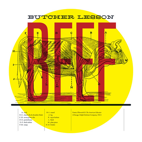 Butcher Lesson: Beef