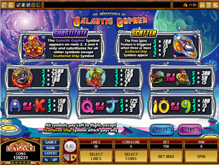 free The Adventures of Galactic Gopher slot mini symbol
