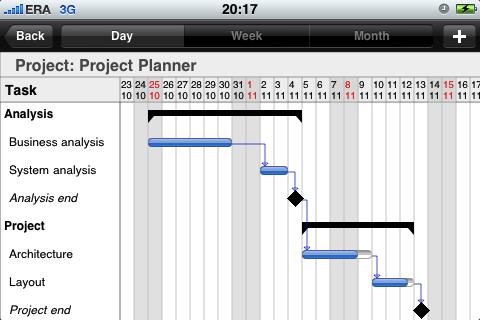 Planowanie i zarzdzanie projektami z project planner news forum doczona grafika ccuart Gallery