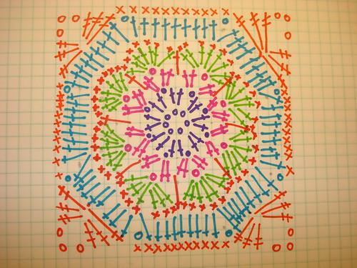 композиции из цветов связанных крючком.