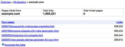 links-to-your-site-per-domain