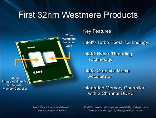 Intel Roadmap 2010 - Westmere