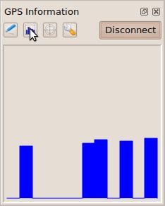 Signal strength graph