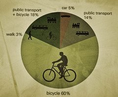 Exhibition - Dreams on Wheels (Stromboly) Tags: bike bicycle museum mxico de la graphic ciudad bicicleta museo