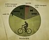 Exhibition - Dreams on Wheels (Stromboly) Tags: bike bicycle museum méxico de la graphic ciudad bicicleta museo