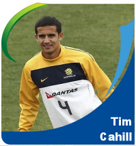 Pictures of Tim Cahill!