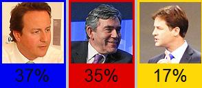 New Statesman - Polls Guide_1267355604099