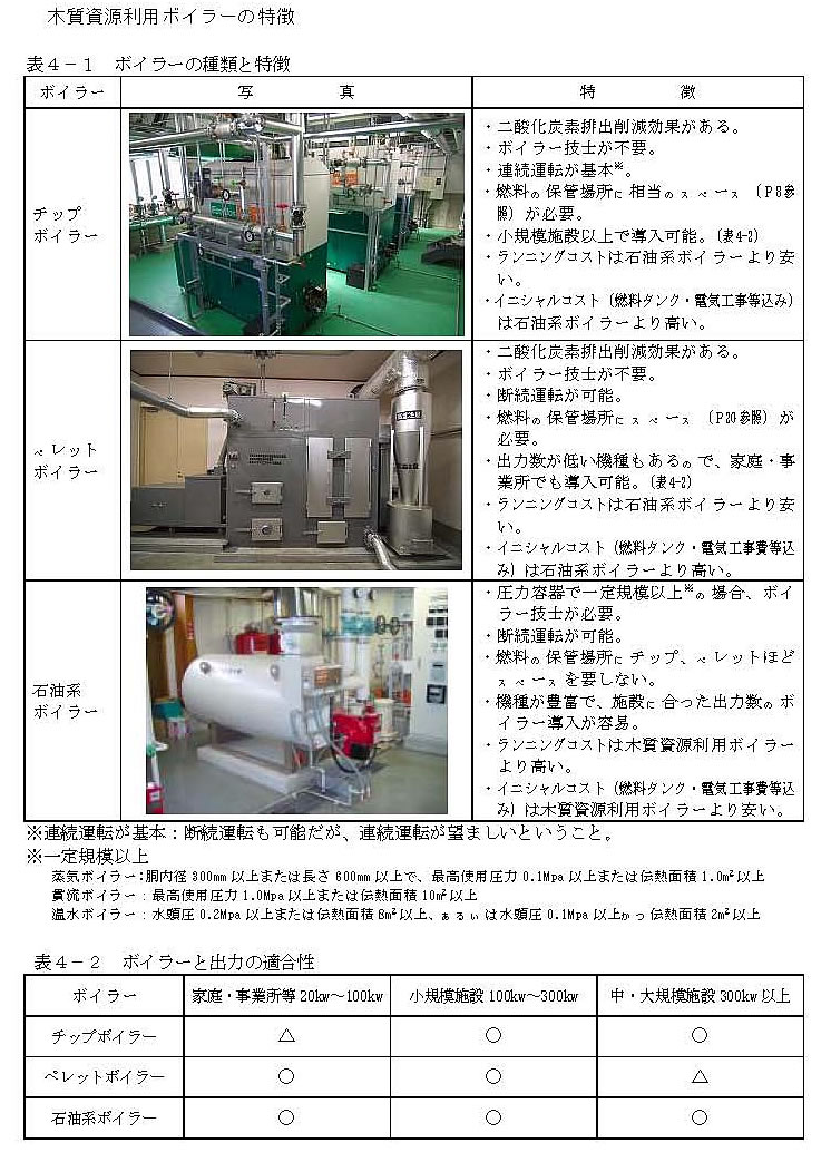 木質ボイラー2010.3.7(8)