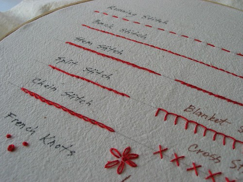 Embroidery sampler for SORR