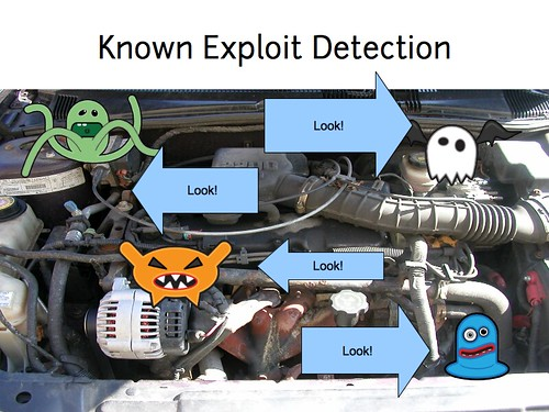w2sp: Slide 12: Known Exploit Detection