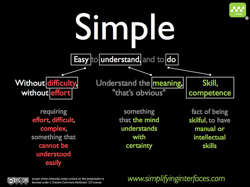 What is simplicity?