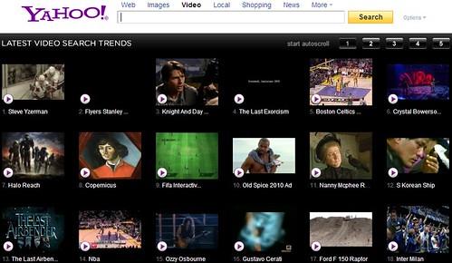 Buzz vidéos Yahoo!