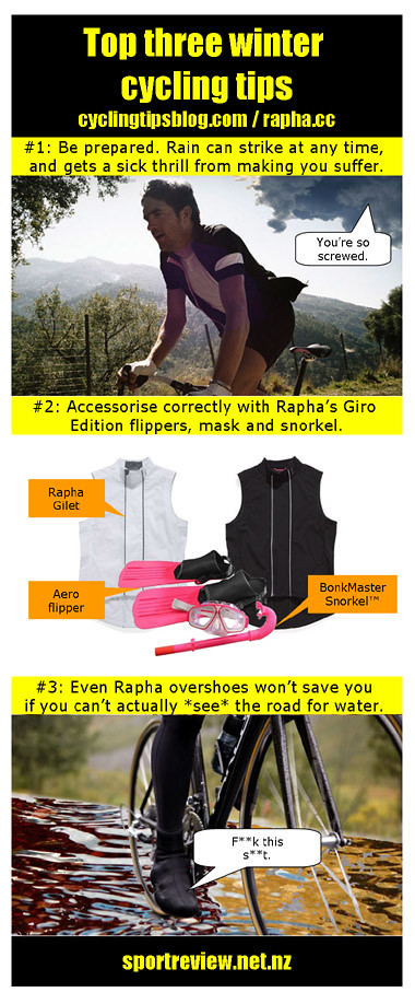 Rapha Cycling Tips competition entry 020610