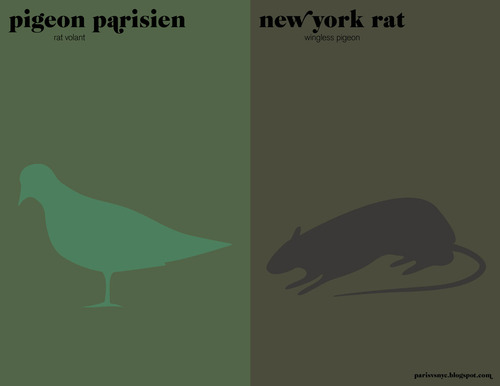Paris vs NYC
