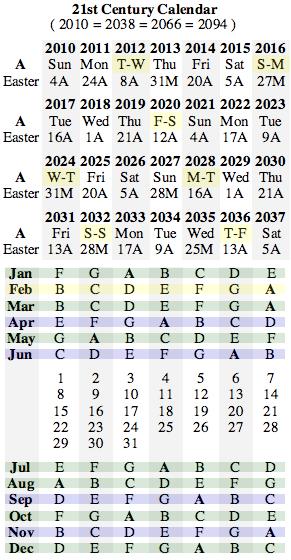 календарь рыболова нефтеюганск хмао