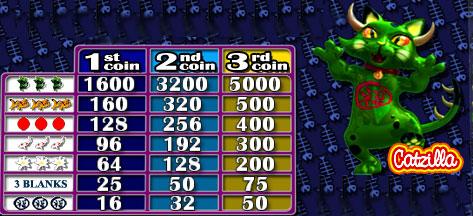 free Operation M.Y.O.W slot game symbols