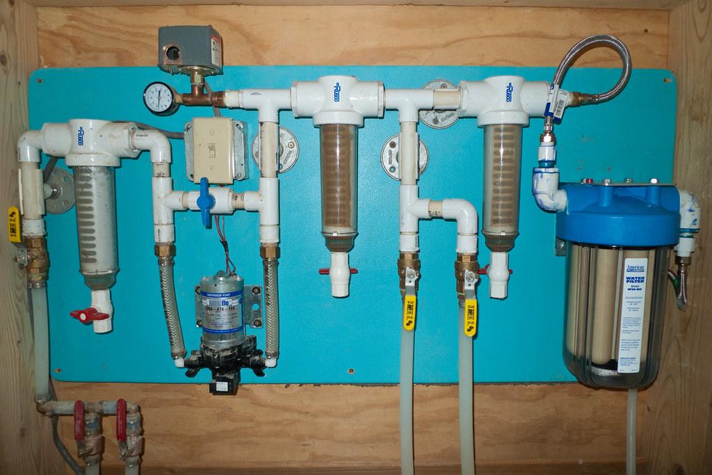 Water Organization Module