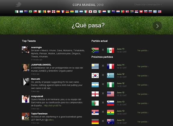 Twitter Copa del Mundo