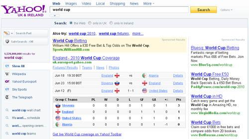 Yahoo World Cup SERP