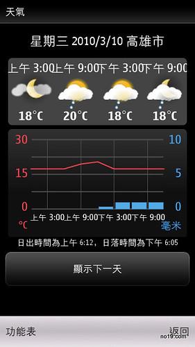 詳細天氣 - Screenshot0064