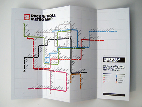 The Rock'n'Roll Metro Map