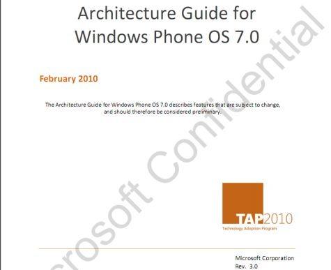 Windows Phone 7 Arkitektur Guide