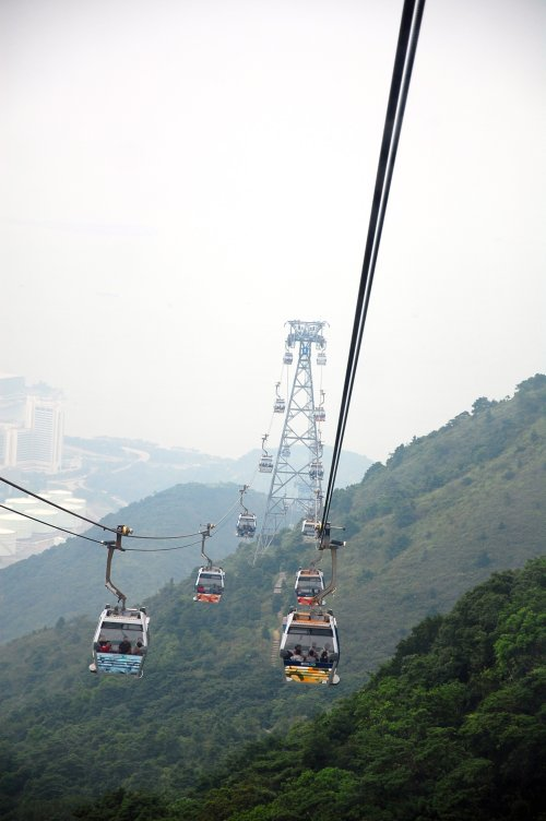 Hong Kong Cable Car