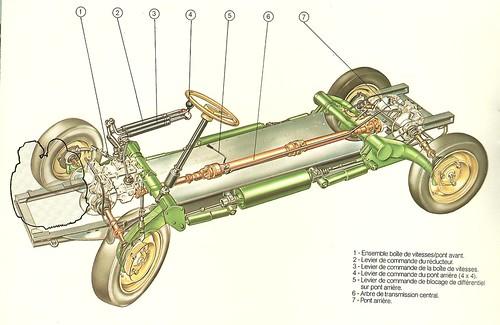 citroen 2cv chassis dimensions