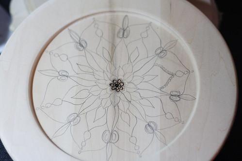 Mandala plates10004