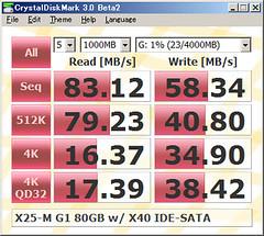 CrystalDiskMark: X40 + IDE-SATA bridge + X25-M