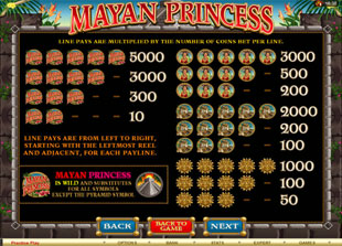 free Mayan Princess slot mini symbol