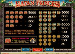 free Mayan Princess slot mini symbol