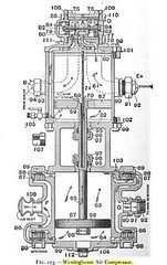 detail illustration air steam hose brakes pressure compressor westinghouse airbrakes feedwater disneywizard
