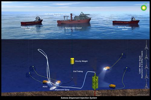 Simulacion de BP
