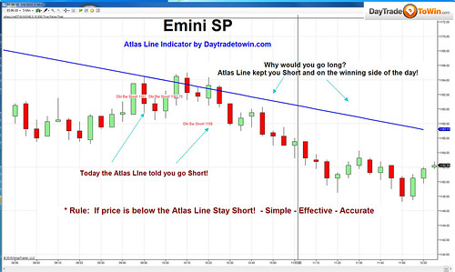 Automated trading software review