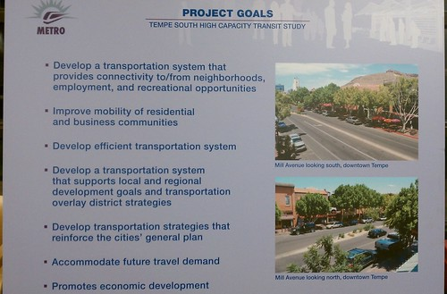 Tempe South extension analysis