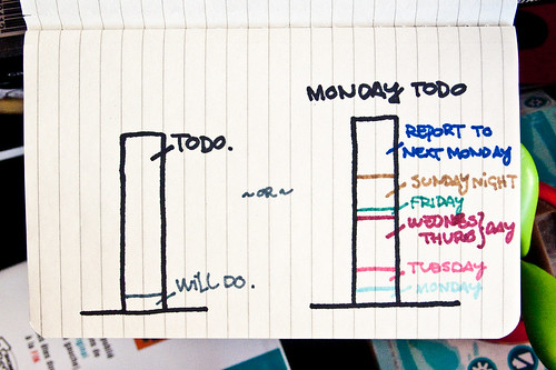ToDoList: picture How to deal with a Monday ToDo list by monsieurlam